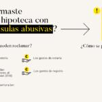 CLÁUSULAS ABUSIVAS        EN LA HIPOTECA