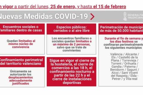 NUEVAS MEDIDAS COVID-19 COMUNIDAD VALENCIANA